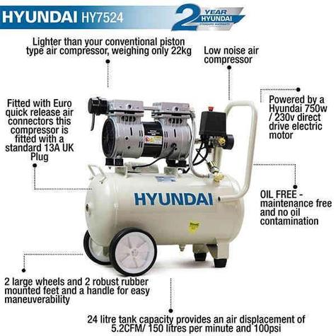 Air Compressor Hyundai HY7524 Direct Drive 24Litre Oil Free