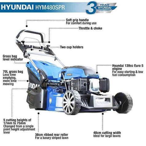 "Lawn Mower Hyundai HYM480SPER 19"" 48cm Self Propelled 139cc Petrol"